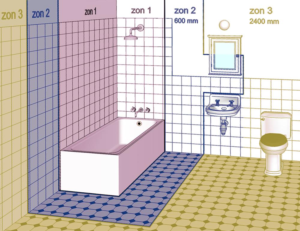 IP klass i våtrum Byggfabriken u2013 modern byggnadsvård Renoveringshjälpen